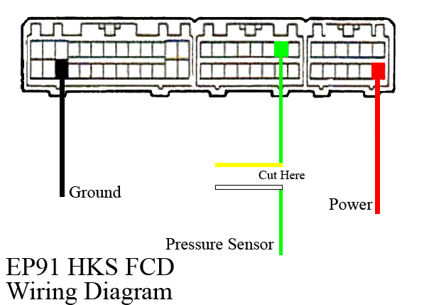 EP91_HKS_FCD_Wiring_Diagram hks fcd problems toyota gt turbo hks fcd wiring diagram at crackthecode.co